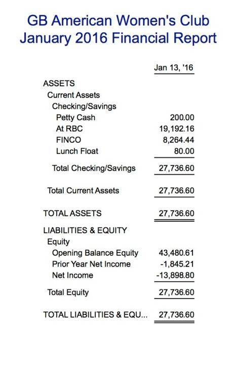 Balance Sheet4.Jan.News