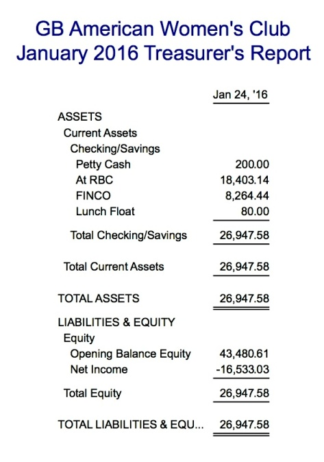 Balance.Sheet.4.Jan.2016.News